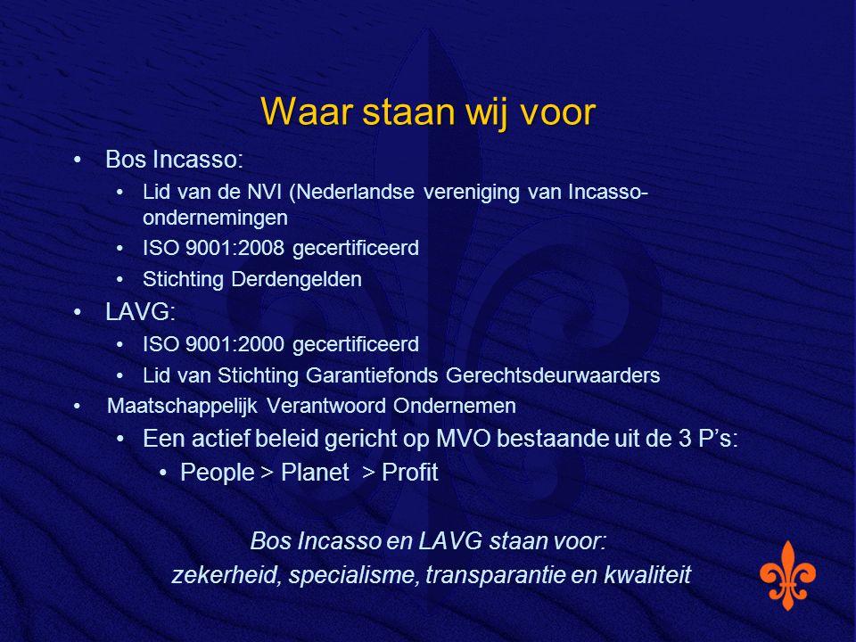 Waar staan wij voor Bos Incasso: Lid van de NVI (Nederlandse vereniging van Incasso- ondernemingen ISO 9001:2008 gecertificeerd Stichting Derdengelden LAVG: ISO 9001:2000 gecertificeerd Lid van Stichting Garantiefonds Gerechtsdeurwaarders Maatschappelijk Verantwoord Ondernemen Een actief beleid gericht op MVO bestaande uit de 3 P's: People > Planet > Profit Bos Incasso en LAVG staan voor: zekerheid, specialisme, transparantie en kwaliteit