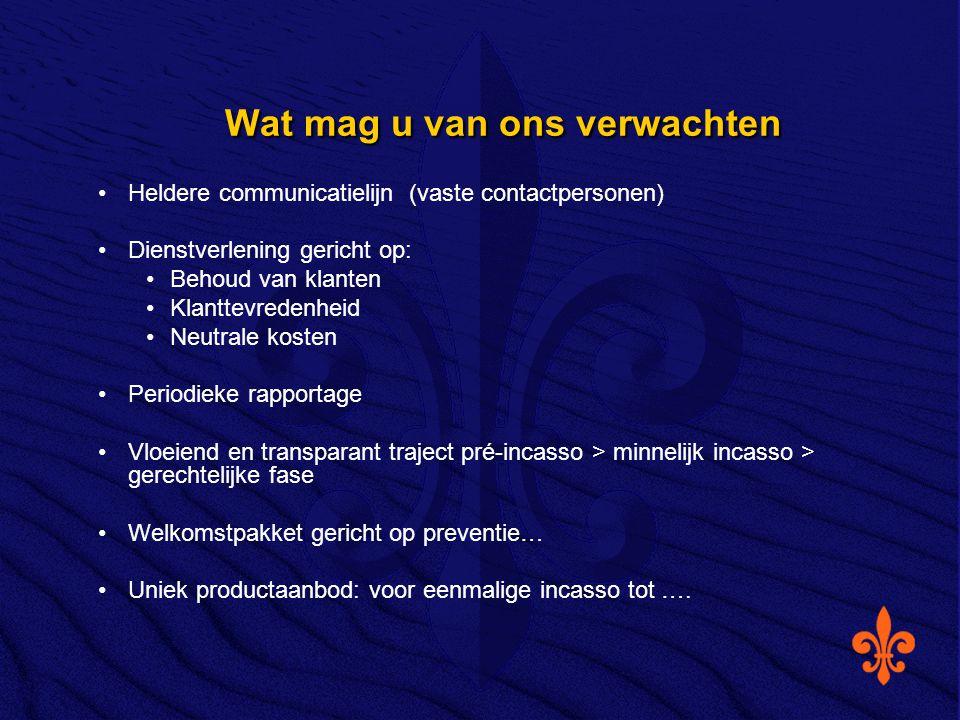 Wat mag u van ons verwachten Heldere communicatielijn (vaste contactpersonen) Dienstverlening gericht op: Behoud van klanten Klanttevredenheid Neutral