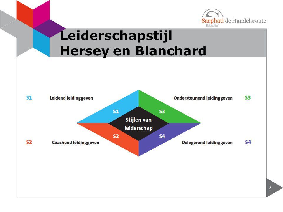 2 Leiderschapstijl Hersey en Blanchard