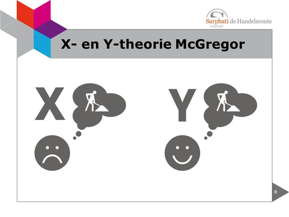 8 X- en Y-theorie McGregor