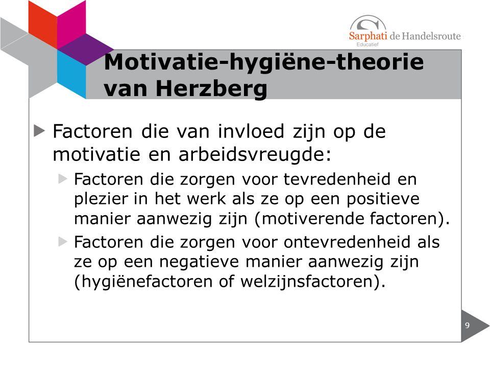 Factoren die van invloed zijn op de motivatie en arbeidsvreugde: Factoren die zorgen voor tevredenheid en plezier in het werk als ze op een positieve manier aanwezig zijn (motiverende factoren).