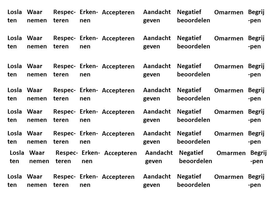 Losla ten Waar nemen Respec teren Erken nen AccepterenAandacht geven Negatief beoordelen OmarmenBegrij -pen Losla ten Waar nemen Respec teren Erken nen AccepterenAandacht geven Negatief beoordelen OmarmenBegrij -pen Losla ten Waar nemen Respec teren Erken nen AccepterenAandacht geven Negatief beoordelen OmarmenBegrij -pen Losla ten Waar nemen Respec teren Erken nen AccepterenAandacht geven Negatief beoordelen OmarmenBegrij -pen Losla ten Waar nemen Respec teren Erken nen AccepterenAandacht geven Negatief beoordelen OmarmenBegrij -pen Losla ten Waar nemen Respec teren Erken nen AccepterenAandacht geven Negatief beoordelen OmarmenBegrij -pen Losla ten Waar nemen Respec teren Erken nen AccepterenAandacht geven Negatief beoordelen OmarmenBegrij -pen Losla ten Waar nemen Respec teren Erken nen AccepterenAandacht geven Negatief beoordelen OmarmenBegrij -pen