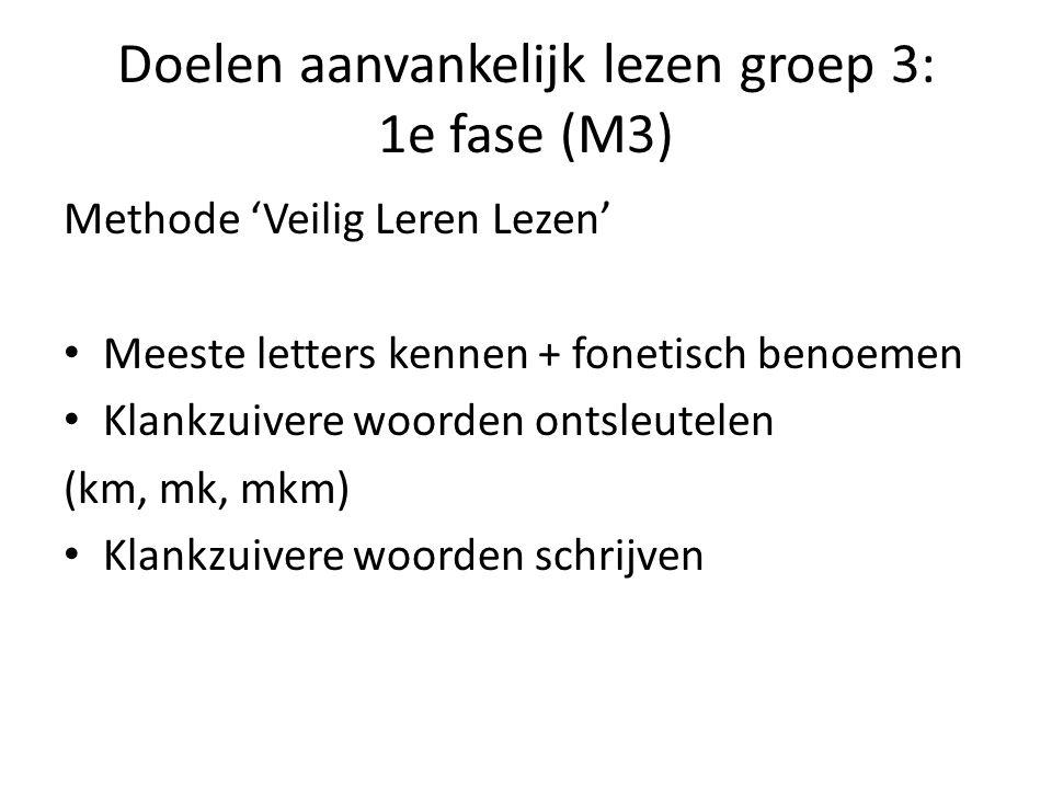 Doelen aanvankelijk lezen groep 3: 1e fase (M3) Methode 'Veilig Leren Lezen' Meeste letters kennen + fonetisch benoemen Klankzuivere woorden ontsleute