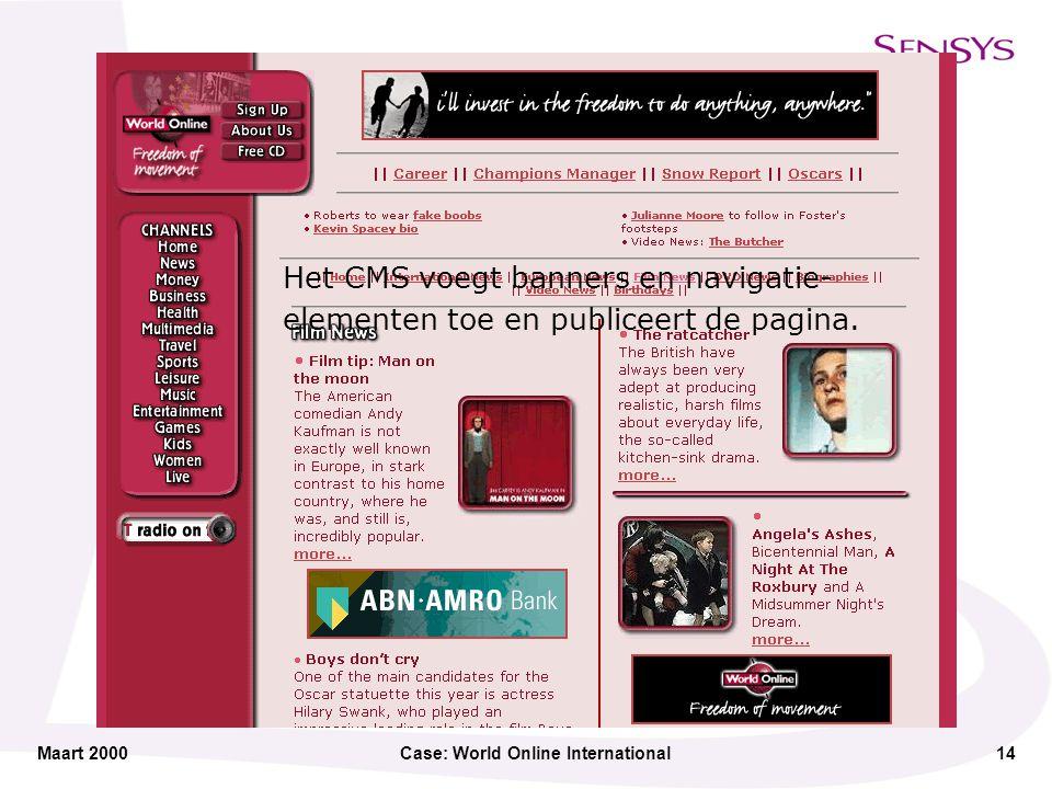 Maart 2000Case: World Online International14 Het CMS voegt banners en navigatie- elementen toe en publiceert de pagina.