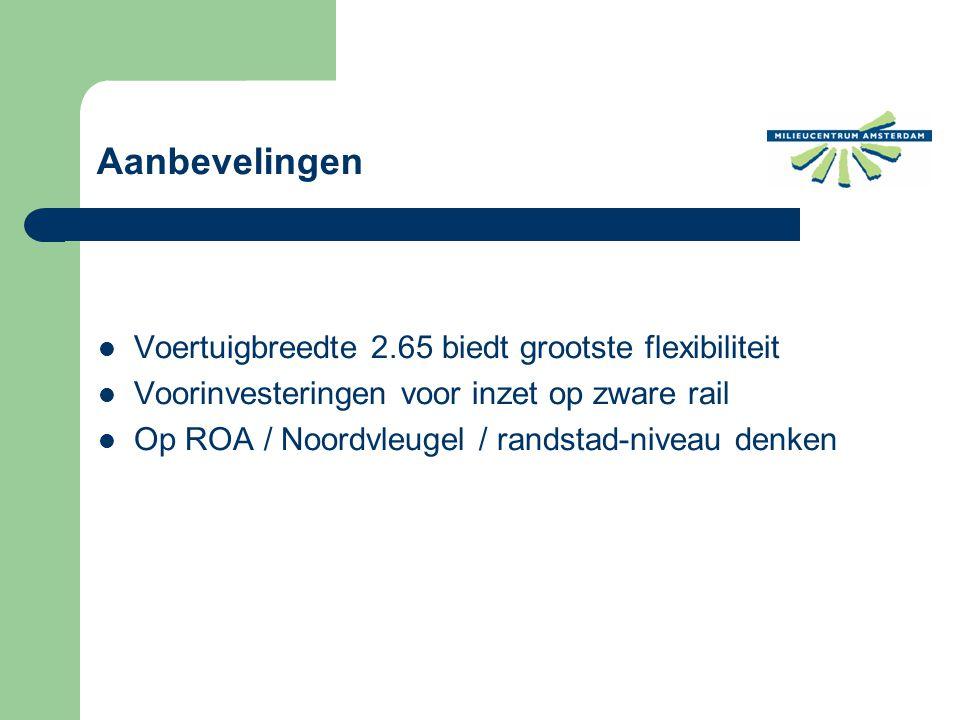 Voertuigbreedte 2.65 biedt grootste flexibiliteit Voorinvesteringen voor inzet op zware rail Op ROA / Noordvleugel / randstad-niveau denken Aanbevelingen