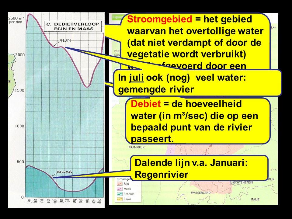 Stroomgebieden De omvang is van grote invloed op het debiet ! Stroomgebied = het gebied waarvan het overtollige water (dat niet verdampt of door de ve