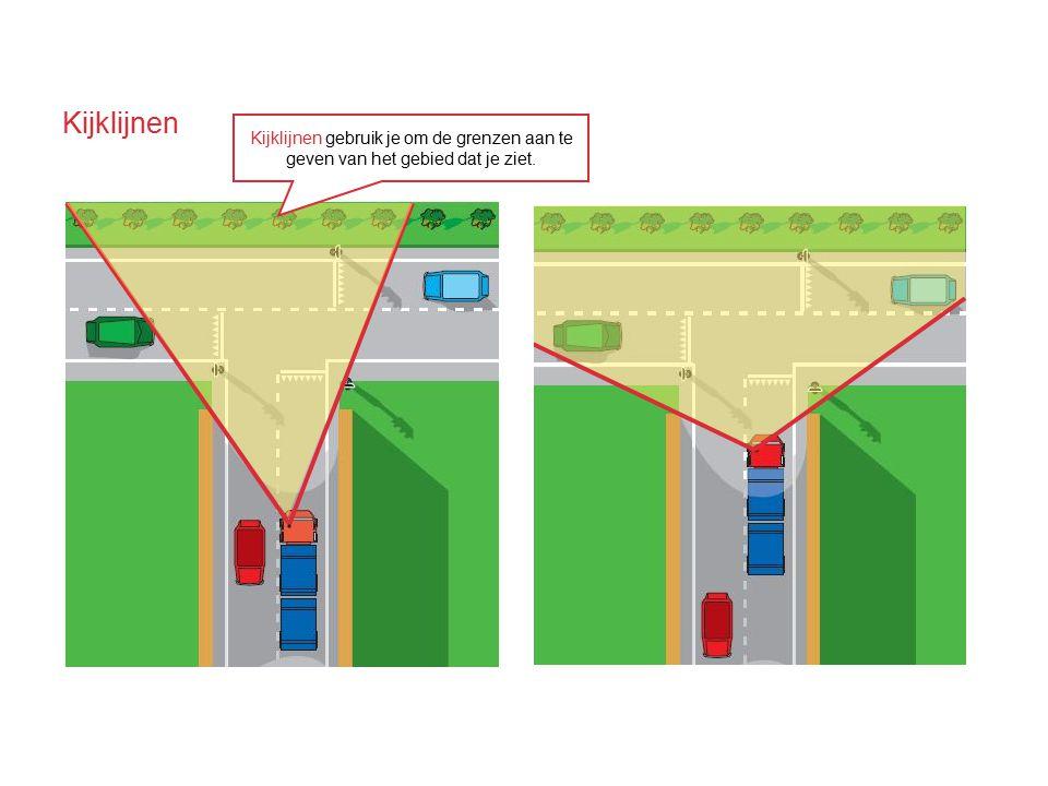 Kijklijnen Kijklijnen gebruik je om de grenzen aan te geven van het gebied dat je ziet.