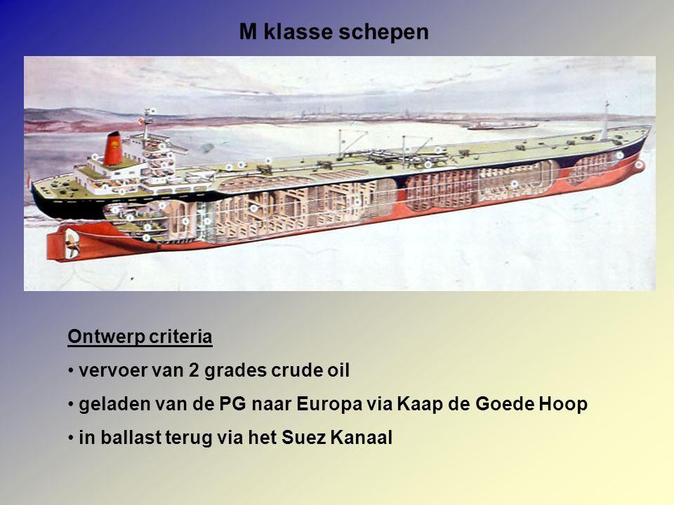 Ontwerp criteria vervoer van 2 grades crude oil geladen van de PG naar Europa via Kaap de Goede Hoop in ballast terug via het Suez Kanaal M klasse schepen
