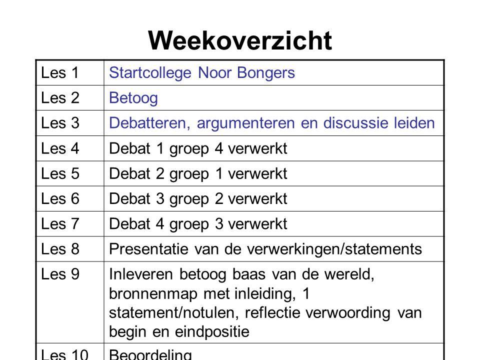 Agenda Debatteren, argumenteren en discussie leiden Organiseren van een debat Onderwerp aanscherpen Aan de slag Huiswerk