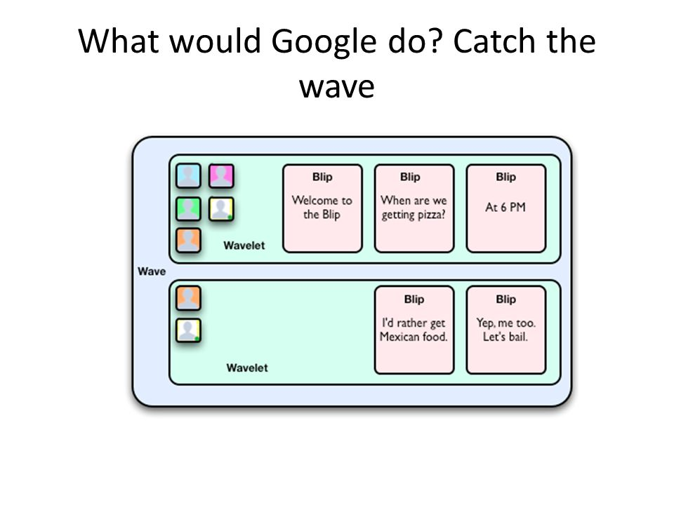 What would Google do Catch the wave