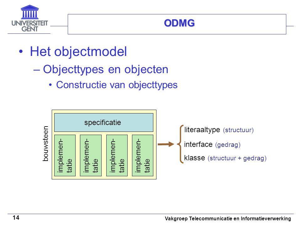 Vakgroep Telecommunicatie en Informatieverwerking 14 ODMG Het objectmodel –Objecttypes en objecten Constructie van objecttypes specificatie implemen-