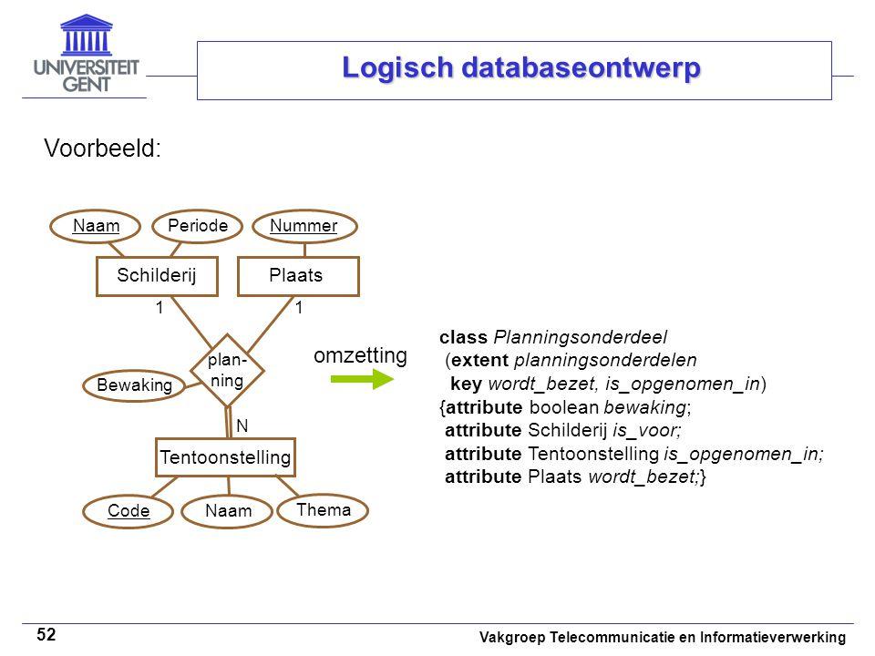 Vakgroep Telecommunicatie en Informatieverwerking 52 Logisch databaseontwerp Voorbeeld: class Planningsonderdeel (extent planningsonderdelen key wordt