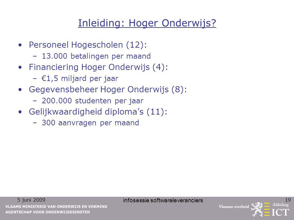 5 juni 2009 infosessie softwareleveranciers 19 Inleiding: Hoger Onderwijs? Personeel Hogescholen (12): –13.000 betalingen per maand Financiering Hoger