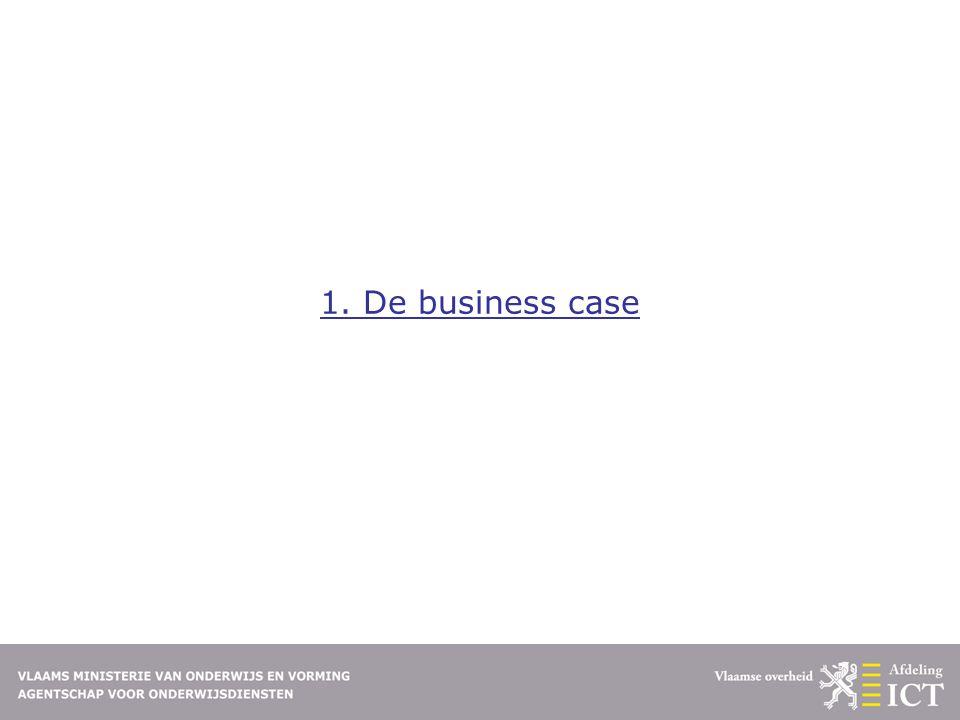 1. De business case