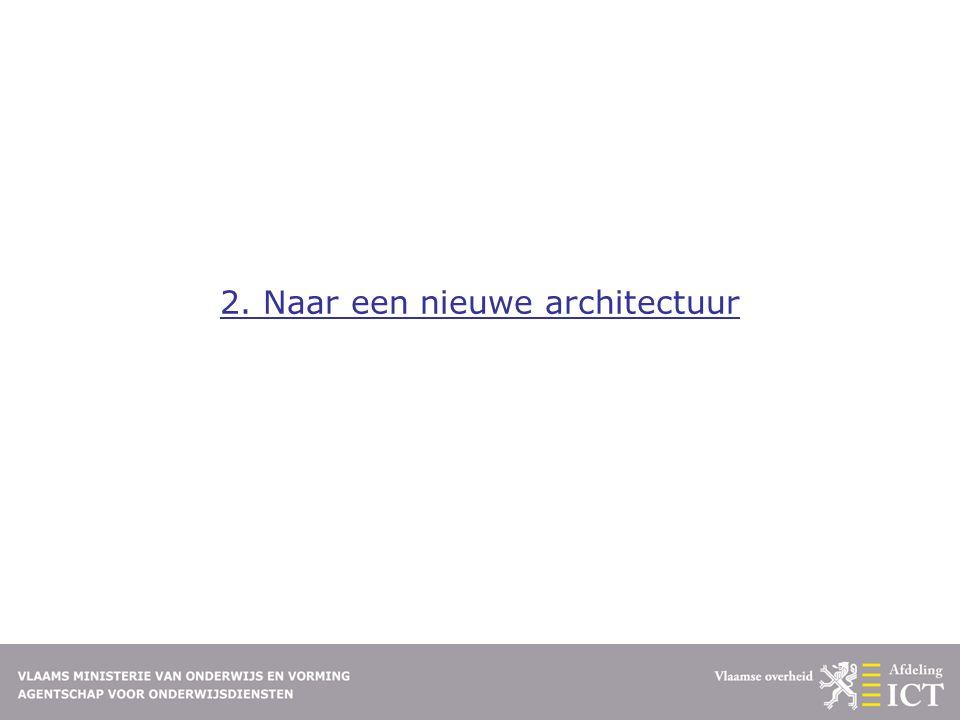 2. Naar een nieuwe architectuur