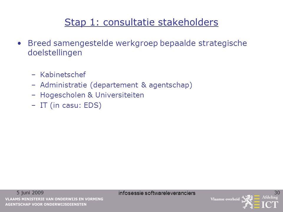 5 juni 2009 infosessie softwareleveranciers 30 Stap 1: consultatie stakeholders Breed samengestelde werkgroep bepaalde strategische doelstellingen –Ka