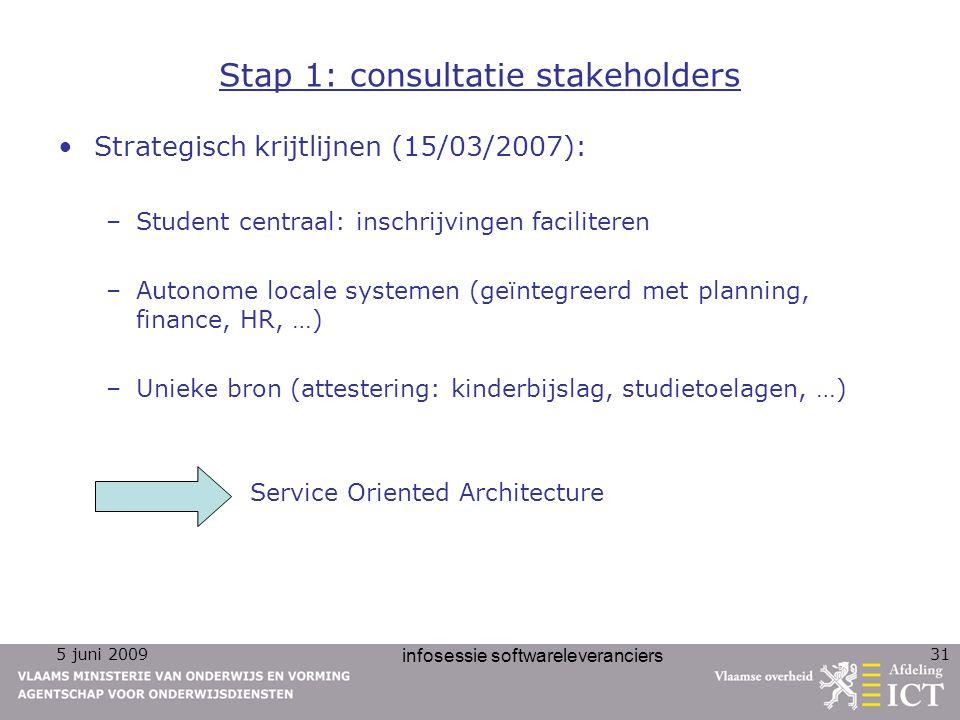 5 juni 2009 infosessie softwareleveranciers 31 Stap 1: consultatie stakeholders Strategisch krijtlijnen (15/03/2007): –Student centraal: inschrijvinge