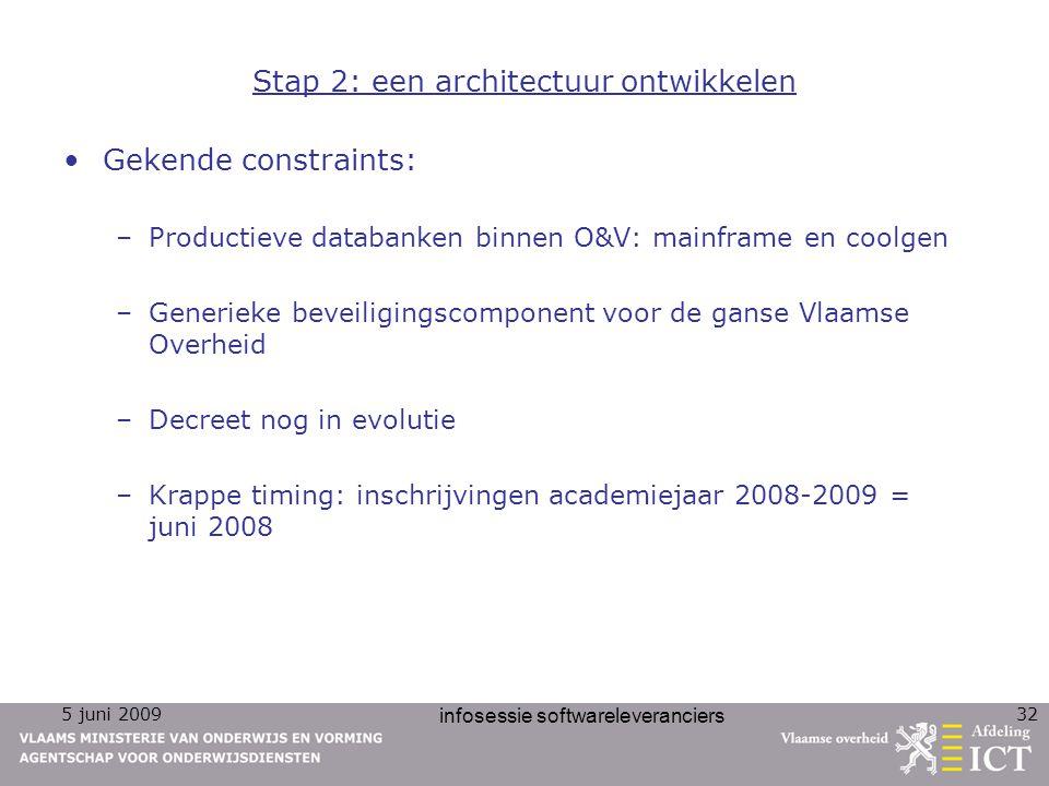 5 juni 2009 infosessie softwareleveranciers 32 Stap 2: een architectuur ontwikkelen Gekende constraints: –Productieve databanken binnen O&V: mainframe