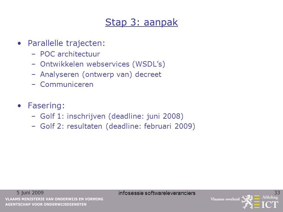 5 juni 2009 infosessie softwareleveranciers 33 Stap 3: aanpak Parallelle trajecten: –POC architectuur –Ontwikkelen webservices (WSDL's) –Analyseren (o