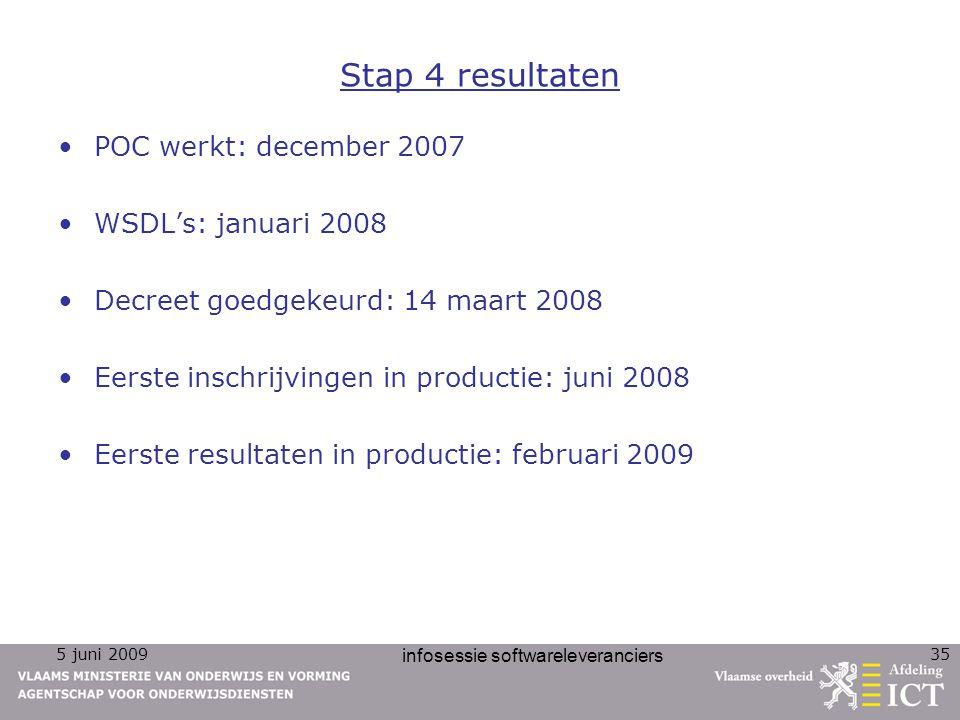 5 juni 2009 infosessie softwareleveranciers 35 Stap 4 resultaten POC werkt: december 2007 WSDL's: januari 2008 Decreet goedgekeurd: 14 maart 2008 Eers