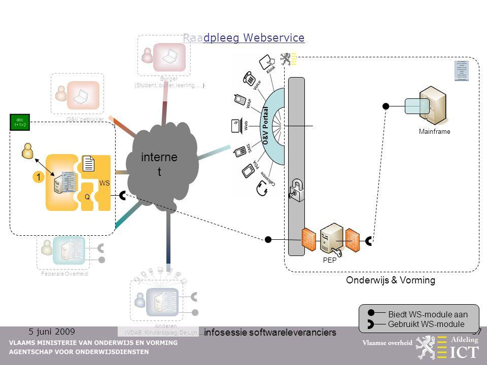 5 juni 2009 infosessie softwareleveranciers 37 Raadpleeg Webservice interne t Onderwijs & Vorming O&V Portaal Burger (Student, ouder, leerling, …) O&V