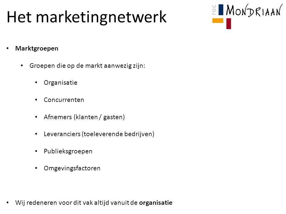 Het marketingnetwerk Marktgroepen Groepen die op de markt aanwezig zijn: Organisatie Concurrenten Afnemers (klanten / gasten) Leveranciers (toeleveren
