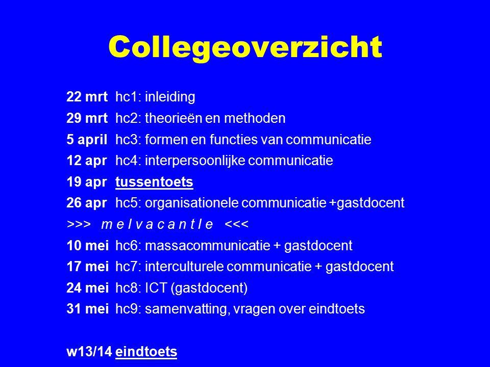 Collegeoverzicht 22 mrthc1: inleiding 29 mrthc2: theorieën en methoden 5 aprilhc3: formen en functies van communicatie 12 aprhc4: interpersoonlijke communicatie 19 aprtussentoets 26 aprhc5: organisationele communicatie +gastdocent >>> m e I v a c a n t I e <<< 10 meihc6: massacommunicatie + gastdocent 17 meihc7: interculturele communicatie + gastdocent 24 meihc8: ICT (gastdocent) 31 meihc9: samenvatting, vragen over eindtoets w13/14eindtoets