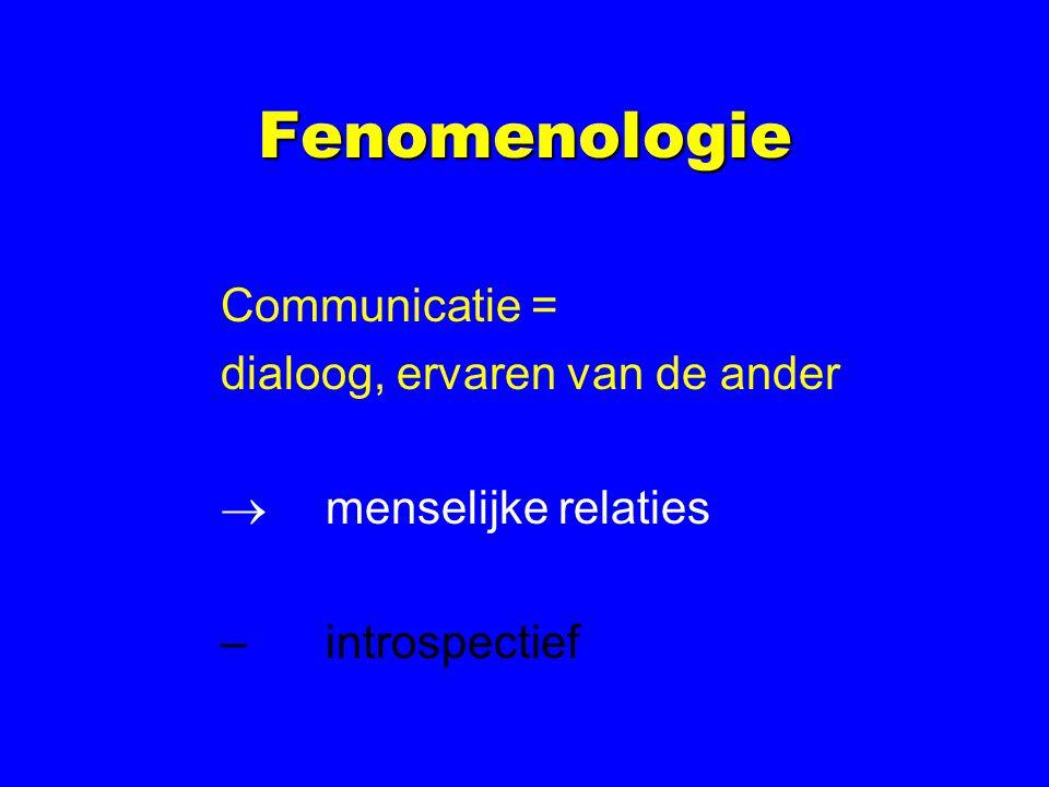 Fenomenologie Communicatie = dialoog, ervaren van de ander  menselijke relaties –introspectief
