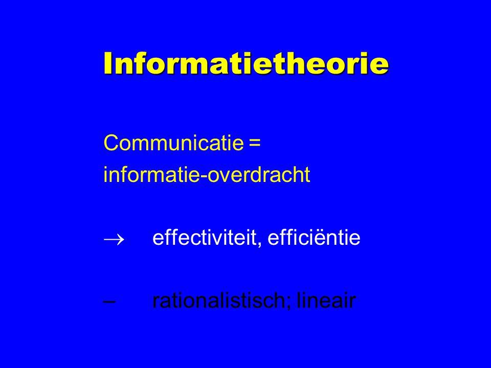 Informatietheorie Communicatie = informatie-overdracht  effectiviteit, efficiëntie –rationalistisch; lineair