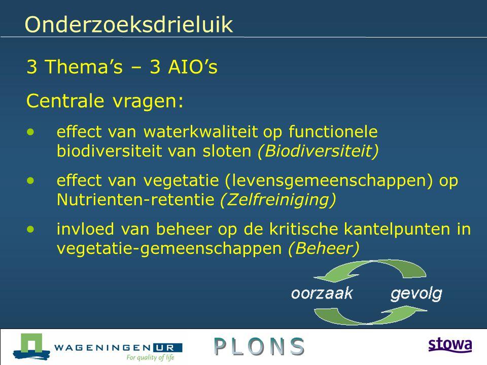 3 Thema's – 3 AIO's Centrale vragen:  effect van waterkwaliteit op functionele biodiversiteit van sloten (Biodiversiteit)  effect van vegetatie (lev