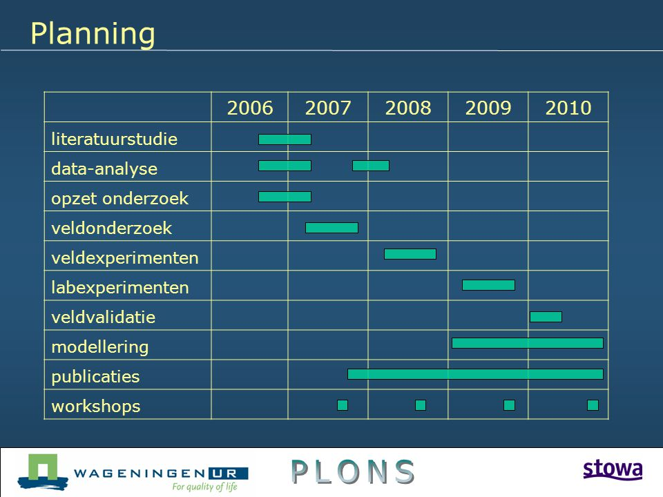 Lokaties .criteria veldonderzoek: Groot aantal (ca.
