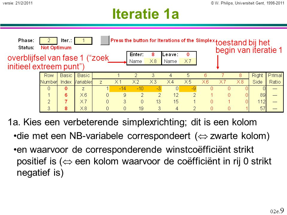 © W.Philips, Universiteit Gent, 1998-2011versie: 21/2/2011 02e.