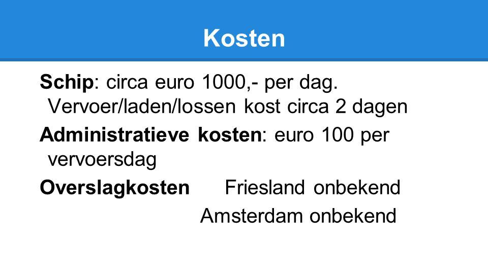 Kosten Schip: circa euro 1000,- per dag.