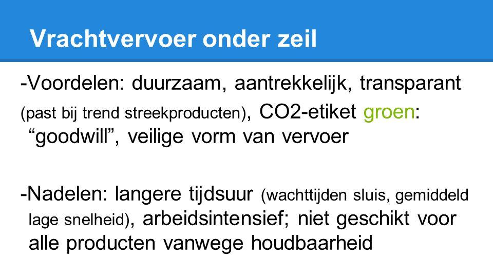 Vrachtvervoer onder zeil -Voordelen: duurzaam, aantrekkelijk, transparant (past bij trend streekproducten), CO2-etiket groen: goodwill , veilige vorm van vervoer -Nadelen: langere tijdsuur (wachttijden sluis, gemiddeld lage snelheid), arbeidsintensief; niet geschikt voor alle producten vanwege houdbaarheid