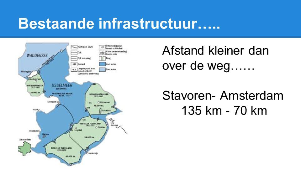 Bestaande infrastructuur….. Afstand kleiner dan over de weg…… Stavoren- Amsterdam 135 km - 70 km
