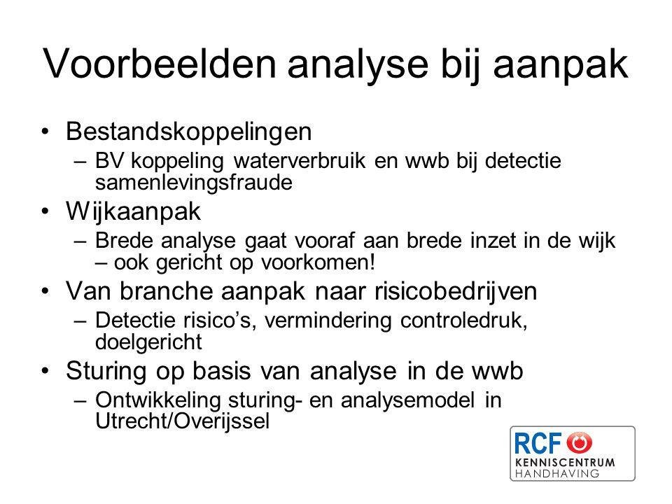 Voorbeelden analyse bij aanpak Bestandskoppelingen –BV koppeling waterverbruik en wwb bij detectie samenlevingsfraude Wijkaanpak –Brede analyse gaat v