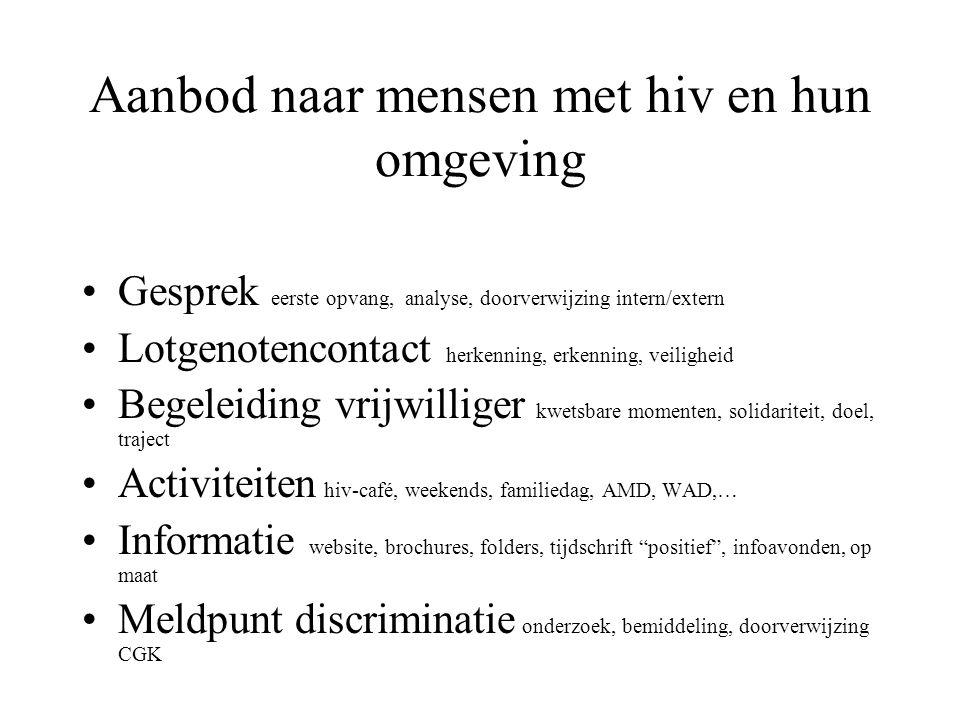 Aanbod naar mensen met hiv en hun omgeving Gesprek eerste opvang, analyse, doorverwijzing intern/extern Lotgenotencontact herkenning, erkenning, veili