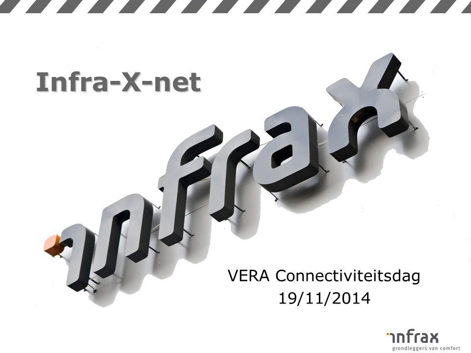 VERA Connectiviteitsdag 19/11/2014 Infra-X-net