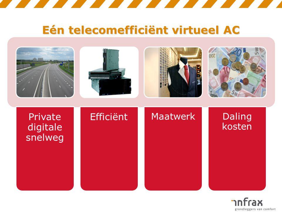 Eén telecomefficiënt virtueel AC Private digitale snelweg Efficiënt MaatwerkDaling kosten