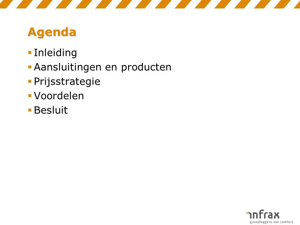 Agenda  Inleiding  Aansluitingen en producten  Prijsstrategie  Voordelen  Besluit