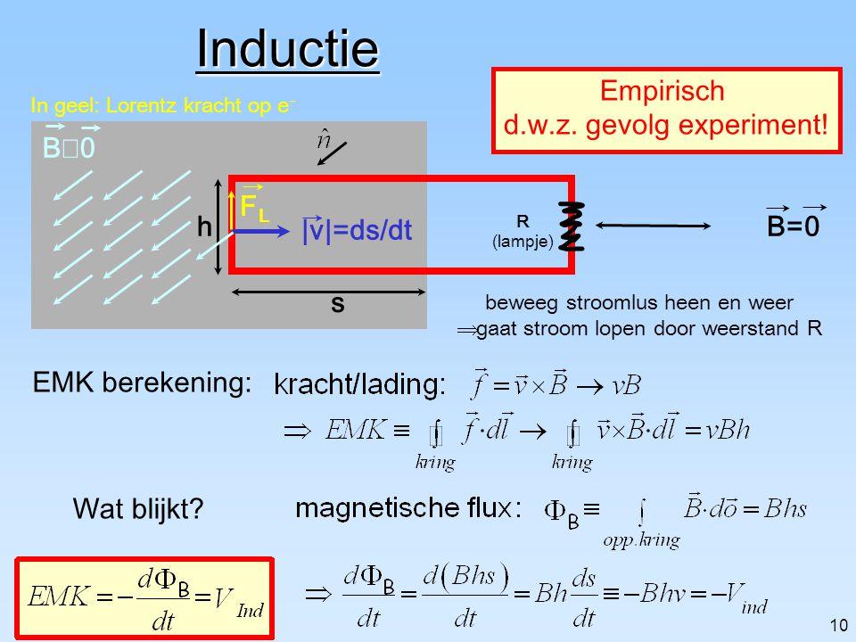 9 Definitie EMK E v.b.: voor een kring met: - batterij met V 0 - constante stroomdichtheid |J|=I/A E statisch  0 zie hiervoor Voor alle duidelijkheid