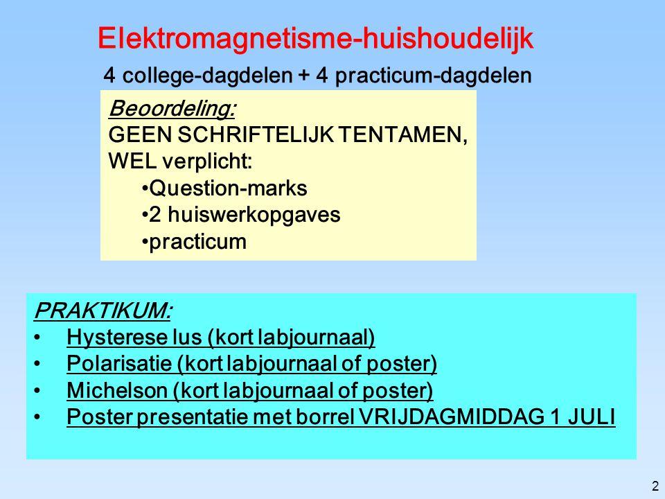 1 Elektrostatica Magnetostatica Elektromagnetisme  Licht