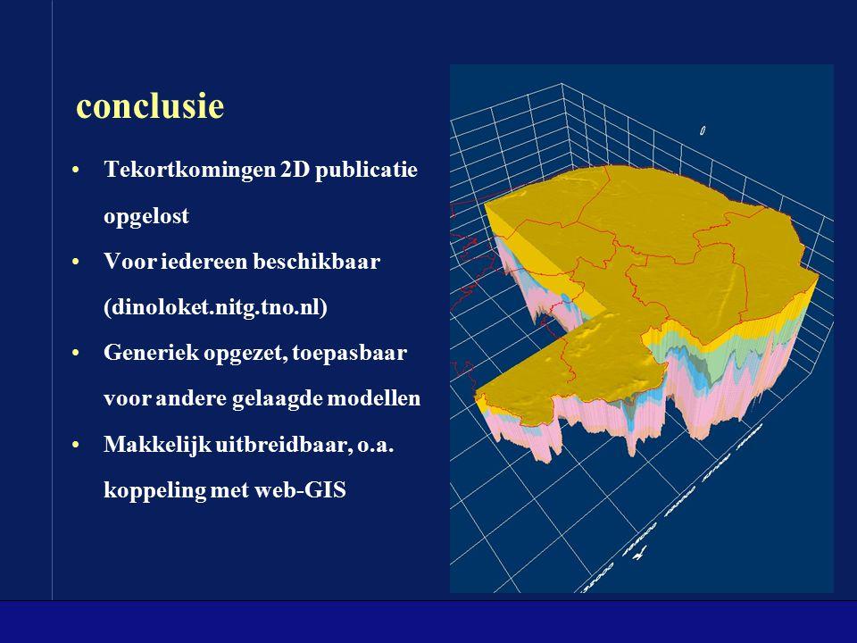 conclusie Tekortkomingen 2D publicatie opgelost Voor iedereen beschikbaar (dinoloket.nitg.tno.nl) Generiek opgezet, toepasbaar voor andere gelaagde mo