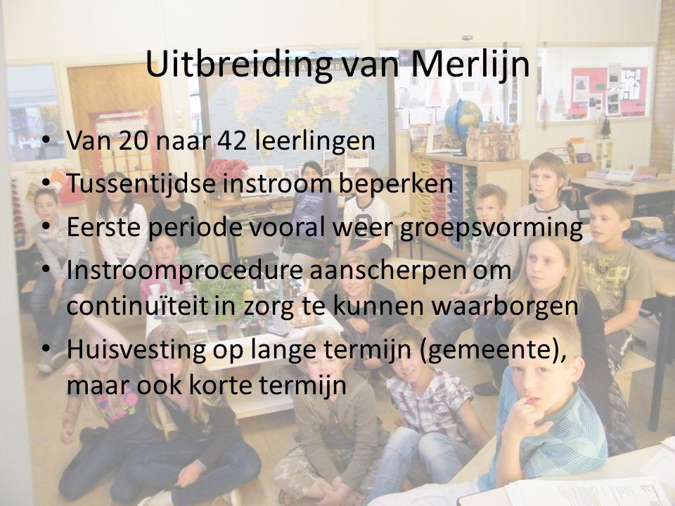 Uitbreiding van Merlijn Van 20 naar 42 leerlingen Tussentijdse instroom beperken Eerste periode vooral weer groepsvorming Instroomprocedure aanscherpen om continuïteit in zorg te kunnen waarborgen Huisvesting op lange termijn (gemeente), maar ook korte termijn