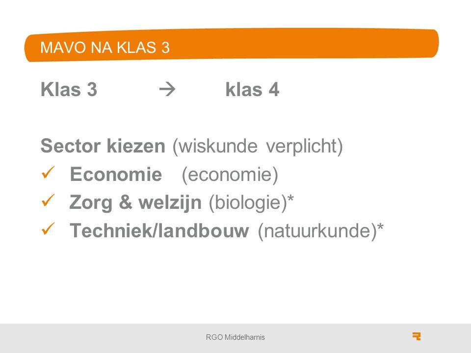MAVO NA KLAS 3 Klas 3  klas 4 Sector kiezen (wiskunde verplicht) Economie(economie) Zorg & welzijn (biologie)* Techniek/landbouw (natuurkunde)* RGO Middelharnis