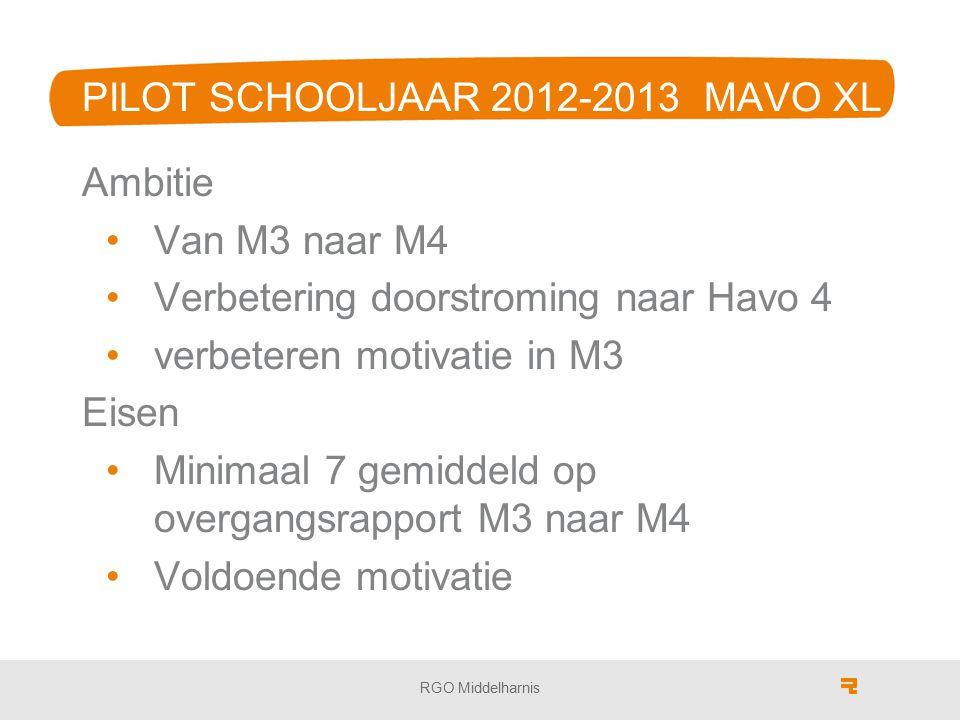 PILOT SCHOOLJAAR 2012-2013 MAVO XL Ambitie Van M3 naar M4 Verbetering doorstroming naar Havo 4 verbeteren motivatie in M3 Eisen Minimaal 7 gemiddeld op overgangsrapport M3 naar M4 Voldoende motivatie RGO Middelharnis