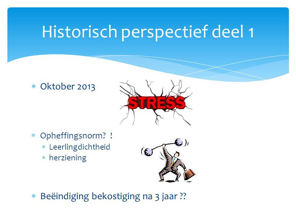  Oktober 2013  Opheffingsnorm? !  Leerlingdichtheid  herziening  Beëindiging bekostiging na 3 jaar ?? Historisch perspectief deel 1