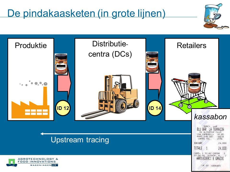 De pindakaasketen (in grote lijnen) RetailersProduktie Distributie - centra (DCs) ID 12ID 14 Upstream tracing kassabon