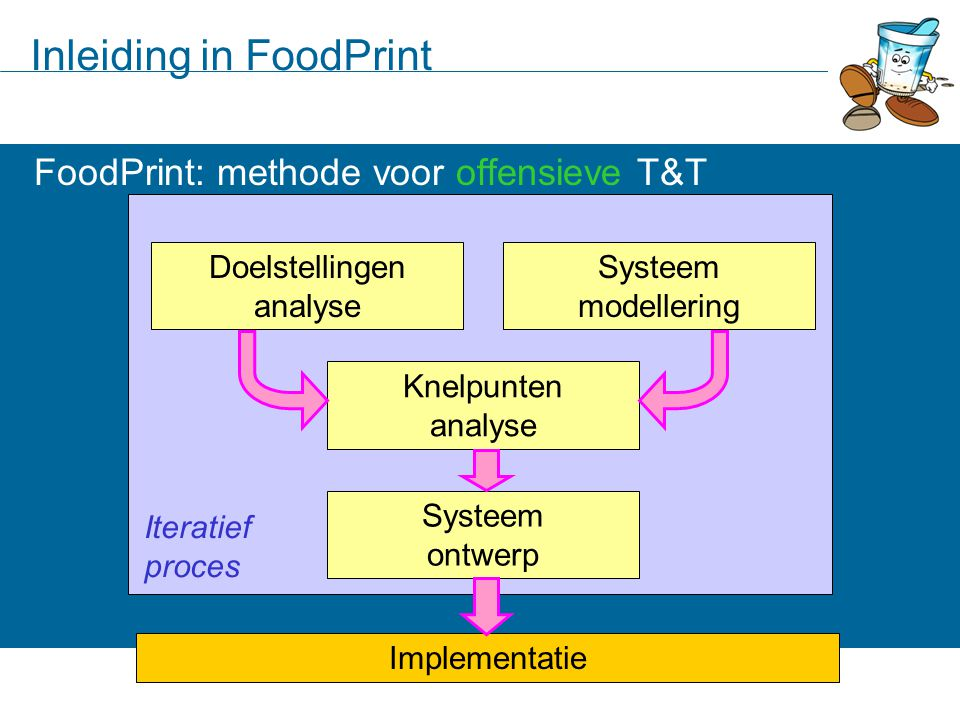 Inleiding in FoodPrint FoodPrint: methode voor offensieve T&T Iteratief proces Systeem modellering Doelstellingen analyse Knelpunten analyse Systeem o