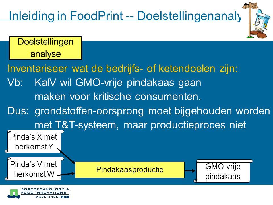 Inleiding in FoodPrint -- Doelstellingenanalyse Iteratief proces Systeem Modellering Doelstellingen analyse Knelpunten analyse Systeem ontwerp Implementatie Doelstellingen analyse Inventariseer wat de bedrijfs- of ketendoelen zijn: Vb: KalV wil GMO-vrije pindakaas gaan maken voor kritische consumenten.